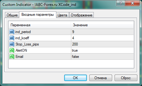 abc-forex_ru-forexxcode-settings
