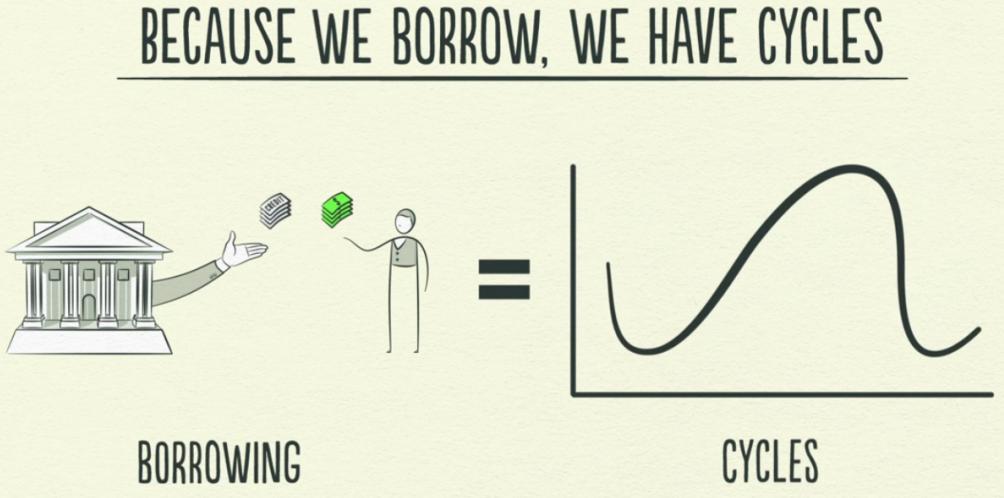 Циклы получаются из заимствований