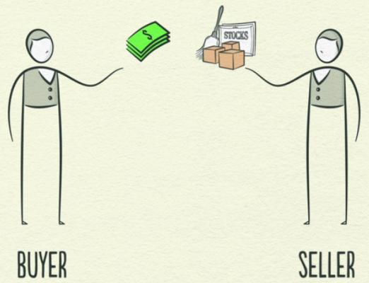 Buyer - покупатель и Seller - продавец