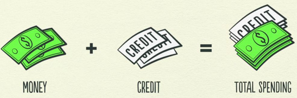 Деньги, кредит и затраты