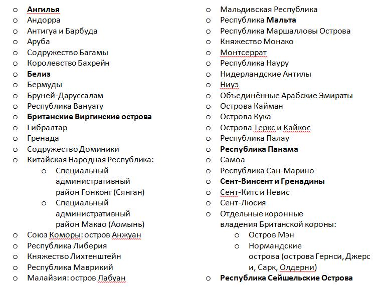 spisok-stran-brokeri-kotorih-ne-poluchat-licenziyu-banka-rossii